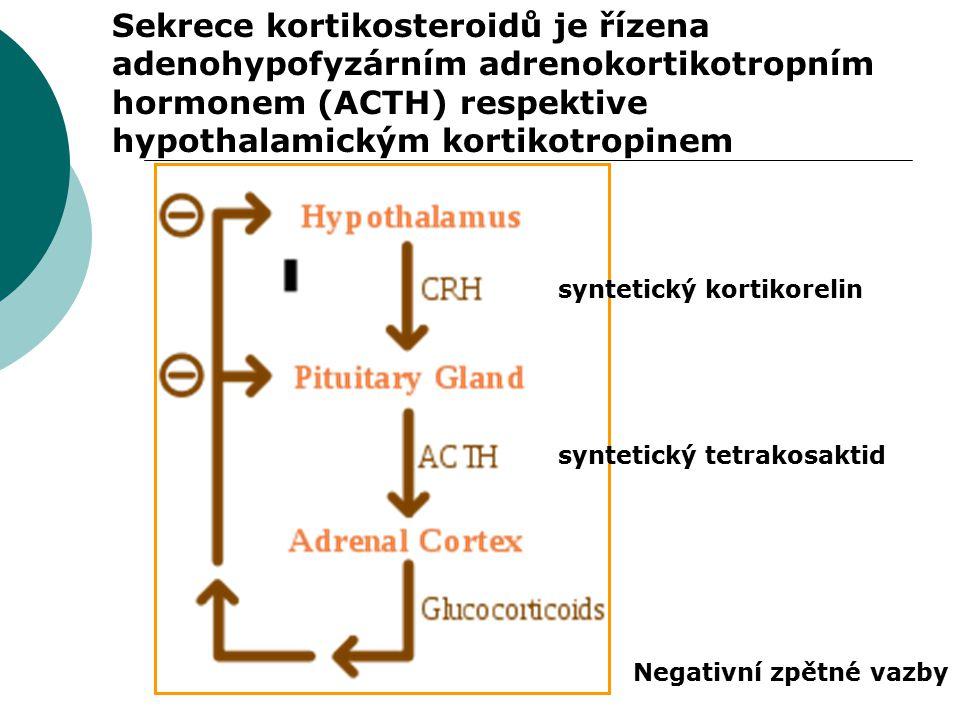 Negativní zpětné vazby Sekrece kortikosteroidů je řízena adenohypofyzárním adrenokortikotropním hormonem (ACTH) respektive hypothalamickým kortikotrop