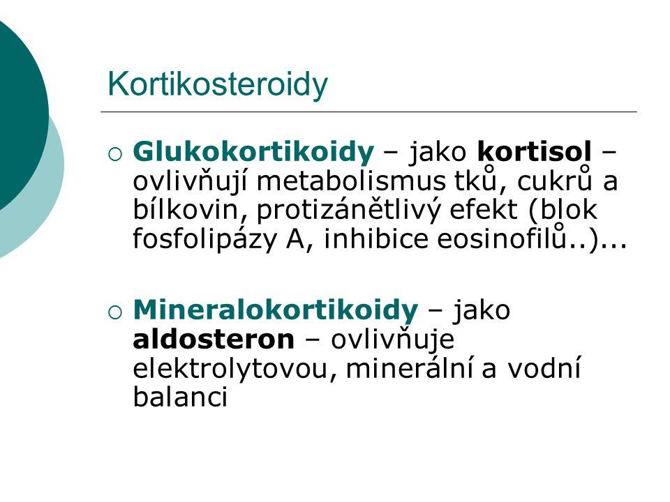 Kortikosteroidy  Glukokortikoidy – jako kortisol – ovlivňují metabolismus tků, cukrů a bílkovin, protizánětlivý efekt (blok fosfolipázy A, inhibice e