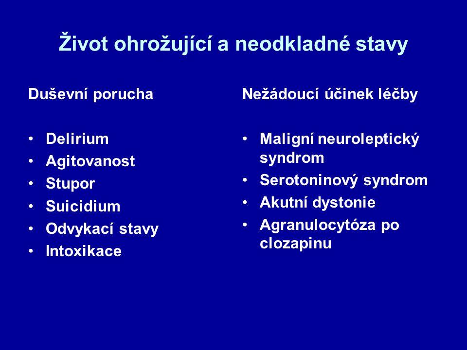 Život ohrožující a neodkladné stavy Duševní porucha Delirium Agitovanost Stupor Suicidium Odvykací stavy Intoxikace Nežádoucí účinek léčby Maligní neuroleptický syndrom Serotoninový syndrom Akutní dystonie Agranulocytóza po clozapinu