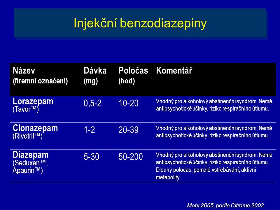 Název (firemní označení) Dávka (mg) Poločas (hod) Komentář Lorazepam (Tavor™) 0,5-210-20 Vhodný pro alkoholový abstinenční syndrom.