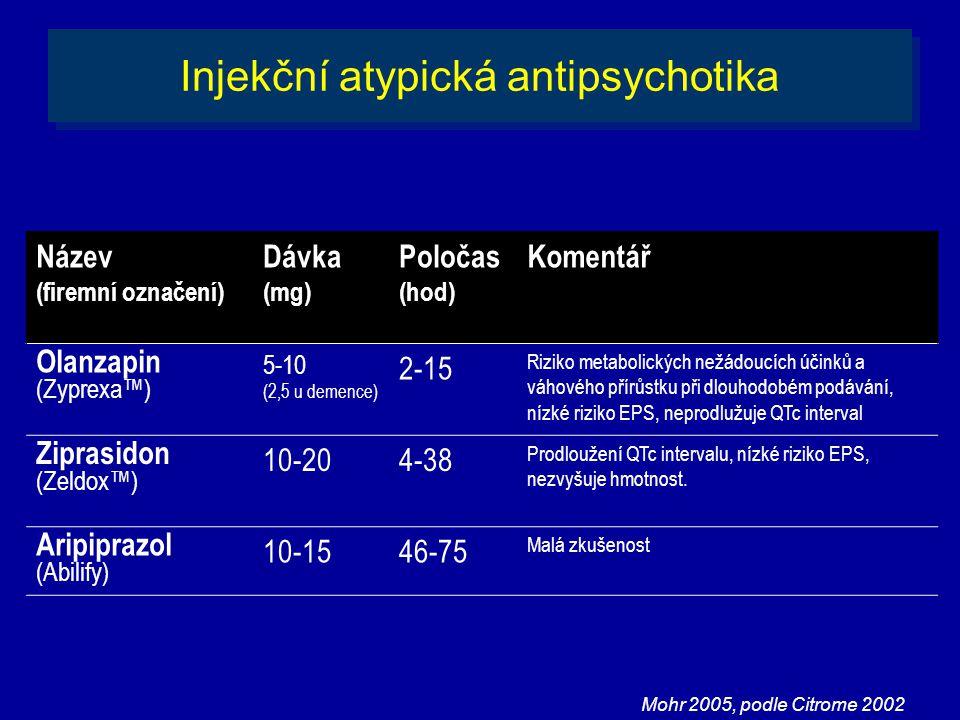 Název (firemní označení) Dávka (mg) Poločas (hod) Komentář Olanzapin (Zyprexa™) 5-10 (2,5 u demence) 2-15 Riziko metabolických nežádoucích účinků a váhového přírůstku při dlouhodobém podávání, nízké riziko EPS, neprodlužuje QTc interval Ziprasidon (Zeldox™) 10-204-38 Prodloužení QTc intervalu, nízké riziko EPS, nezvyšuje hmotnost.