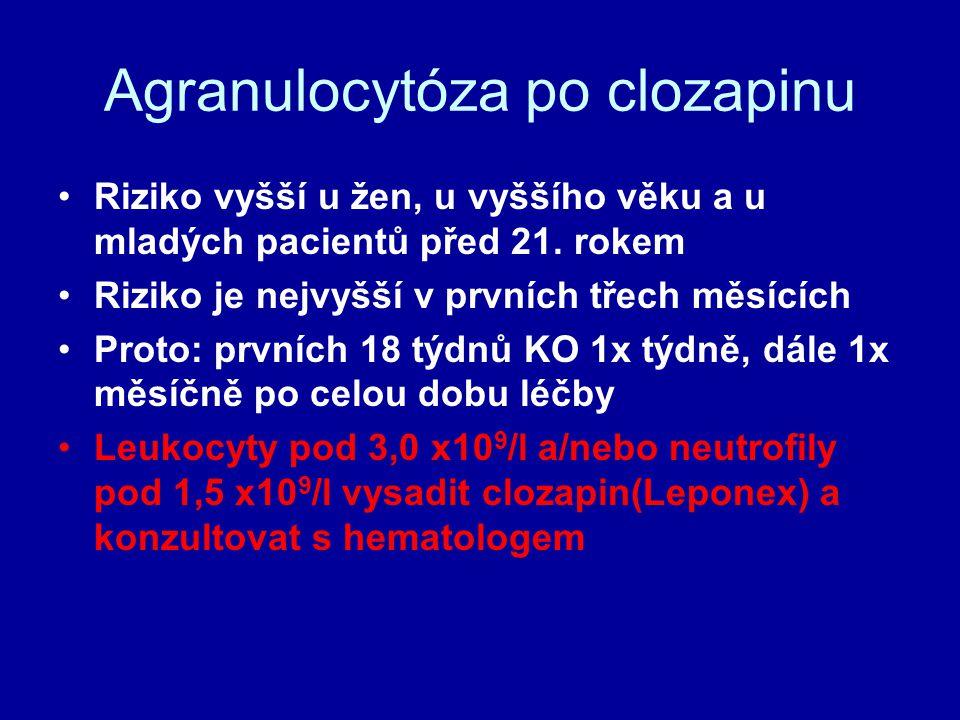 Agranulocytóza po clozapinu Riziko vyšší u žen, u vyššího věku a u mladých pacientů před 21.