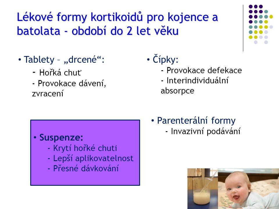 """Lékové formy kortikoidů pro kojence a batolata - období do 2 let věku Tablety – """"drcené"""": - Hořká chuť - Provokace dávení, zvracení Čípky: - Provokace"""