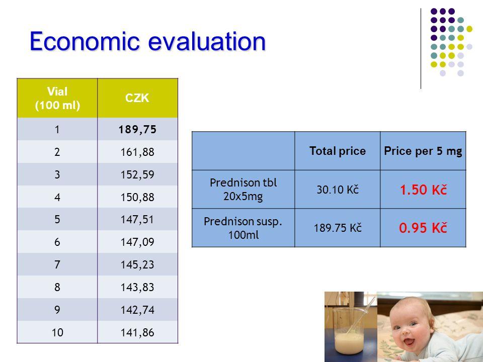 E conomic evaluation Vial (100 ml) CZK 1189,75 2161,88 3152,59 4150,88 5147,51 6147,09 7145,23 8143,83 9142,74 10141,86 Total price Price per 5 mg Pre