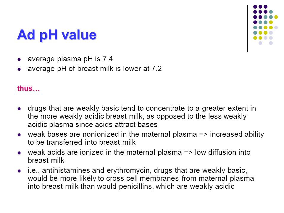 Ad pH value average plasma pH is 7.4 average pH of breast milk is lower at 7.2thus… drugs that are weakly basic tend to concentrate to a greater extent in the more weakly acidic breast milk, as opposed to the less weakly acidic plasma since acids attract bases weak bases are nonionized in the maternal plasma => increased ability to be transferred into breast milk weak acids are ionized in the maternal plasma => low diffusion into breast milk i.e., antihistamines and erythromycin, drugs that are weakly basic, would be more likely to cross cell membranes from maternal plasma into breast milk than would penicillins, which are weakly acidic