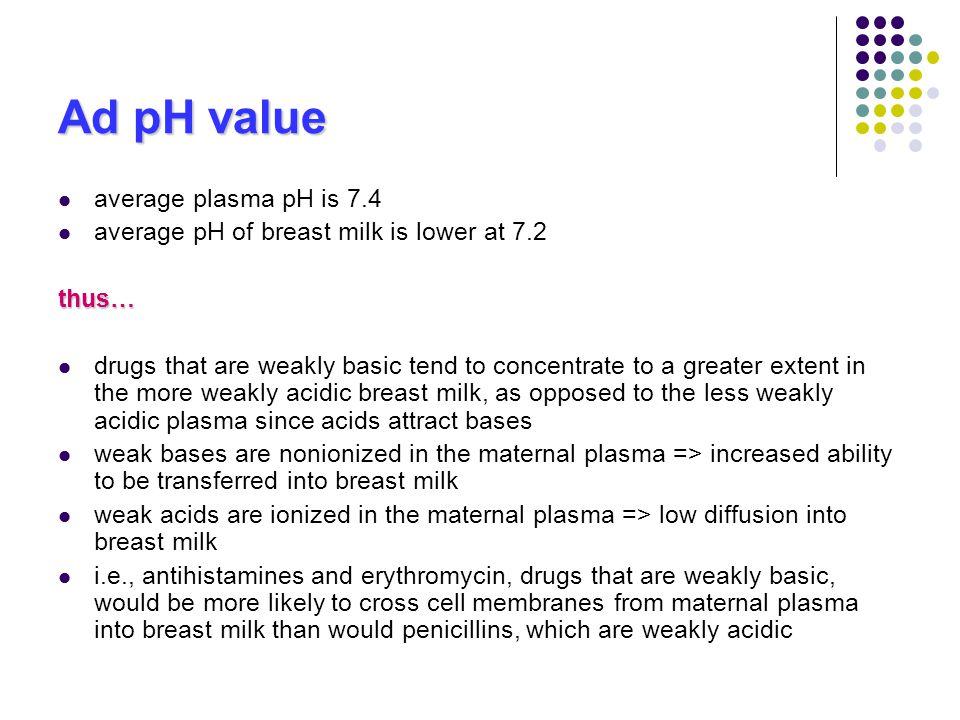 E conomic evaluation Vial (100 ml) CZK 1189,75 2161,88 3152,59 4150,88 5147,51 6147,09 7145,23 8143,83 9142,74 10141,86 Total price Price per 5 mg Prednison tbl 20x5mg 30.