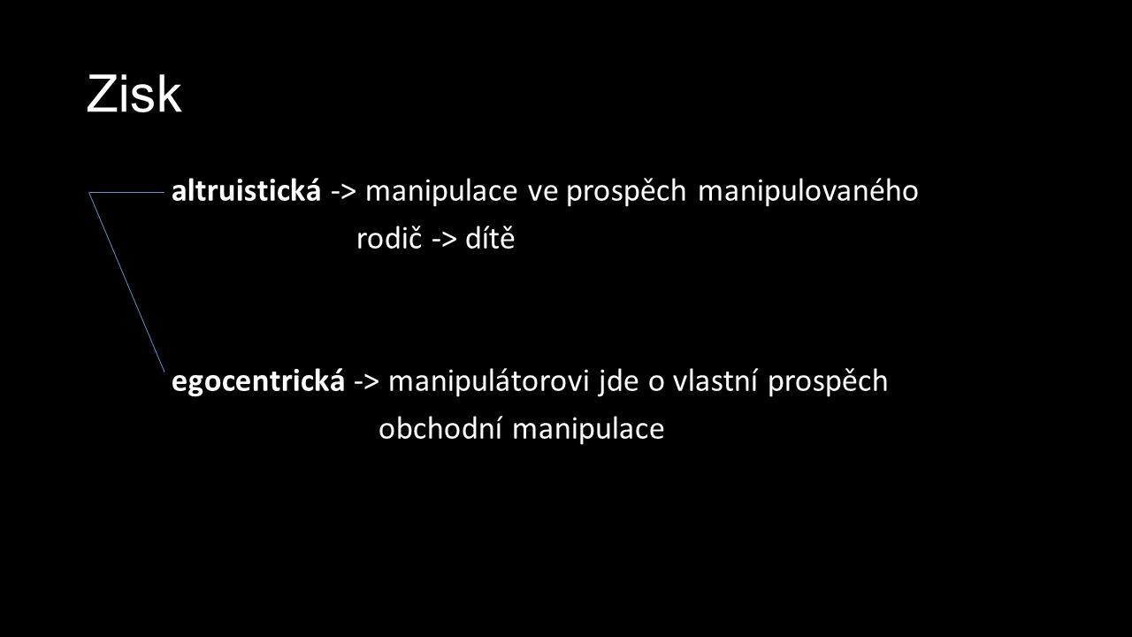 Pořadí spouštěcí manipulace -> manipuluje jako první, vyprovokuje obranné antimanipulace -> reakce na manipulaci