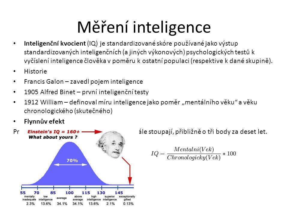 Testy inteligence Typy Wechslerových I.Q.