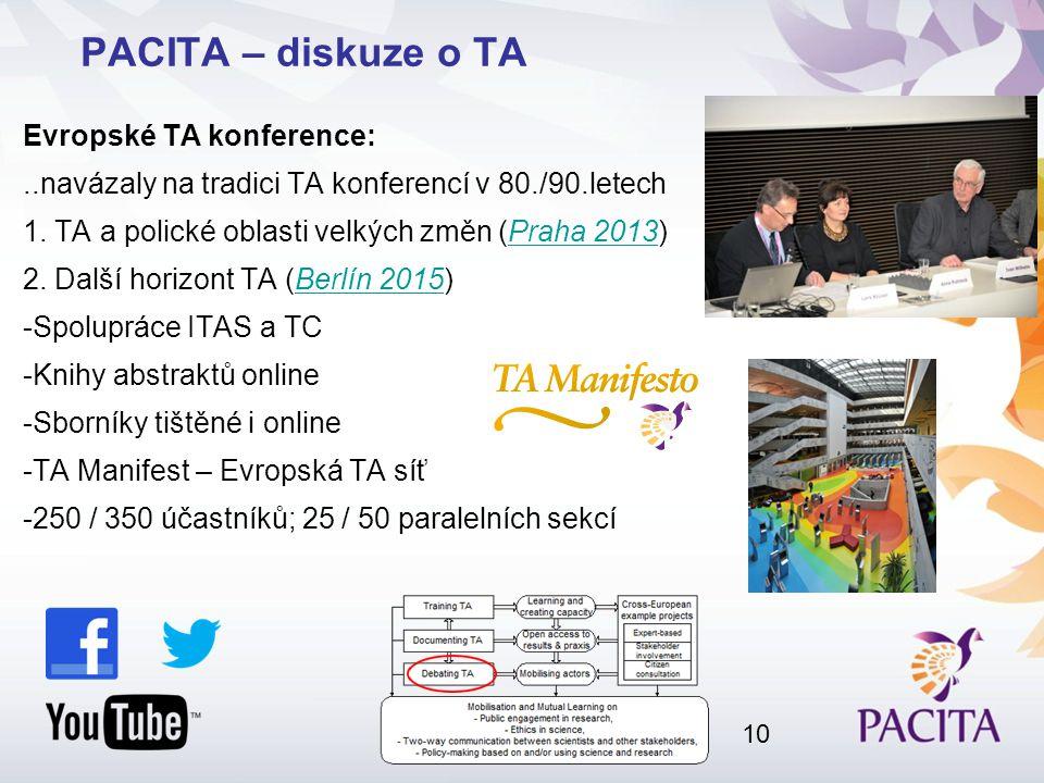Evropské TA konference:..navázaly na tradici TA konferencí v 80./90.letech 1.