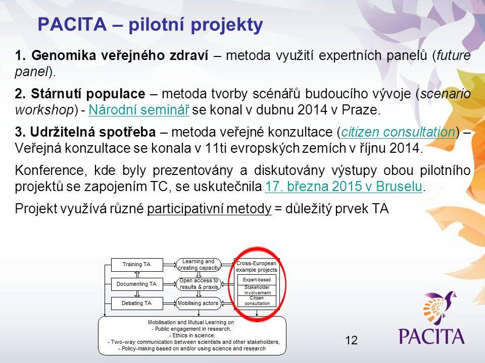 1. Genomika veřejného zdraví – metoda využití expertních panelů (future panel).