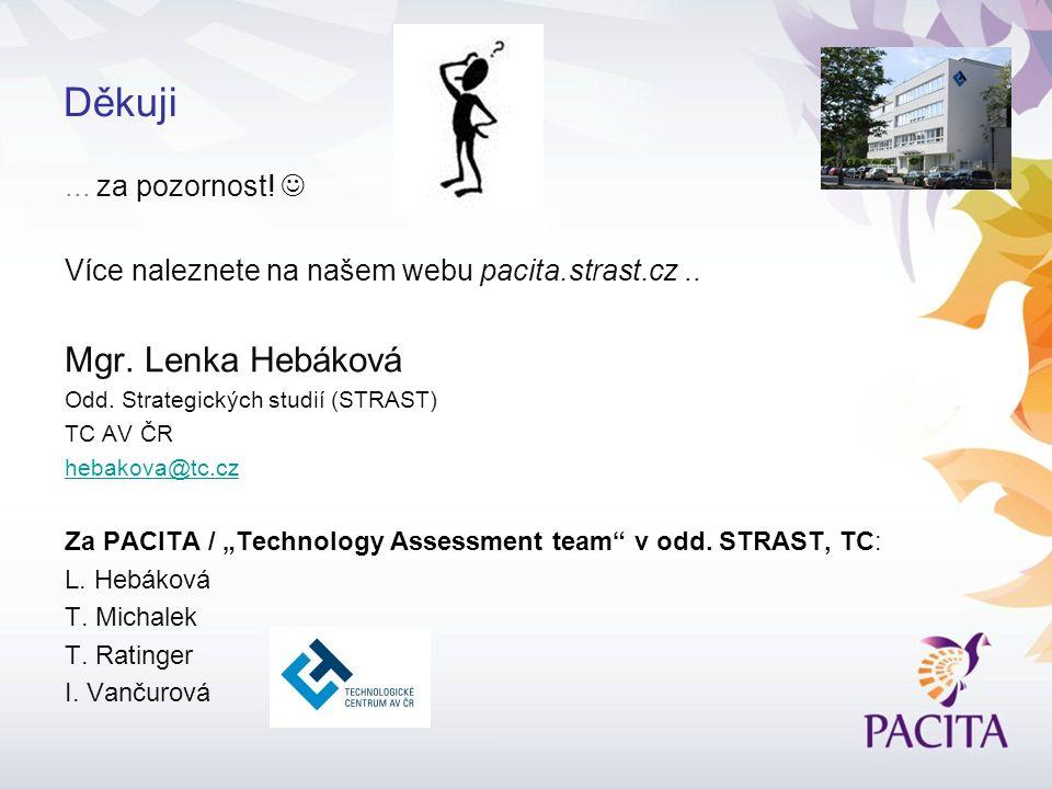 Děkuji... za pozornost. Více naleznete na našem webu pacita.strast.cz..