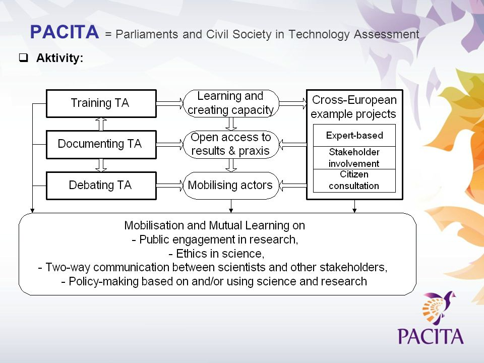 PACITA = Parliaments and Civil Society in Technology Assessment  Aktivity: