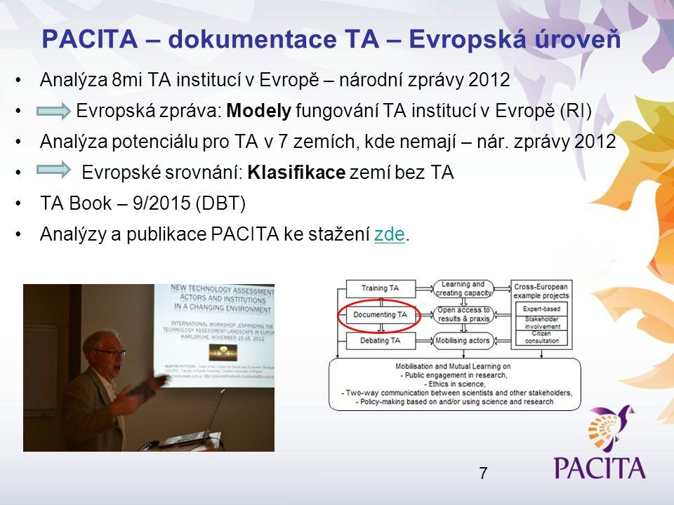 Analýza 8mi TA institucí v Evropě – národní zprávy 2012 Evropská zpráva: Modely fungování TA institucí v Evropě (RI) Analýza potenciálu pro TA v 7 zemích, kde nemají – nár.