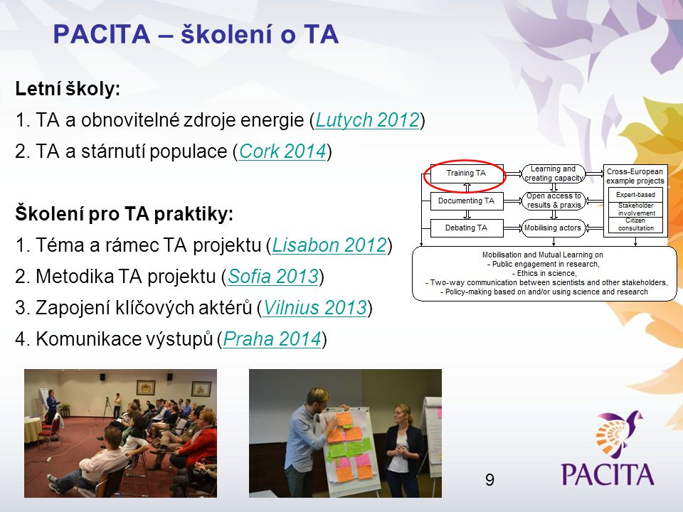 Letní školy: 1.TA a obnovitelné zdroje energie (Lutych 2012)Lutych 2012 2.