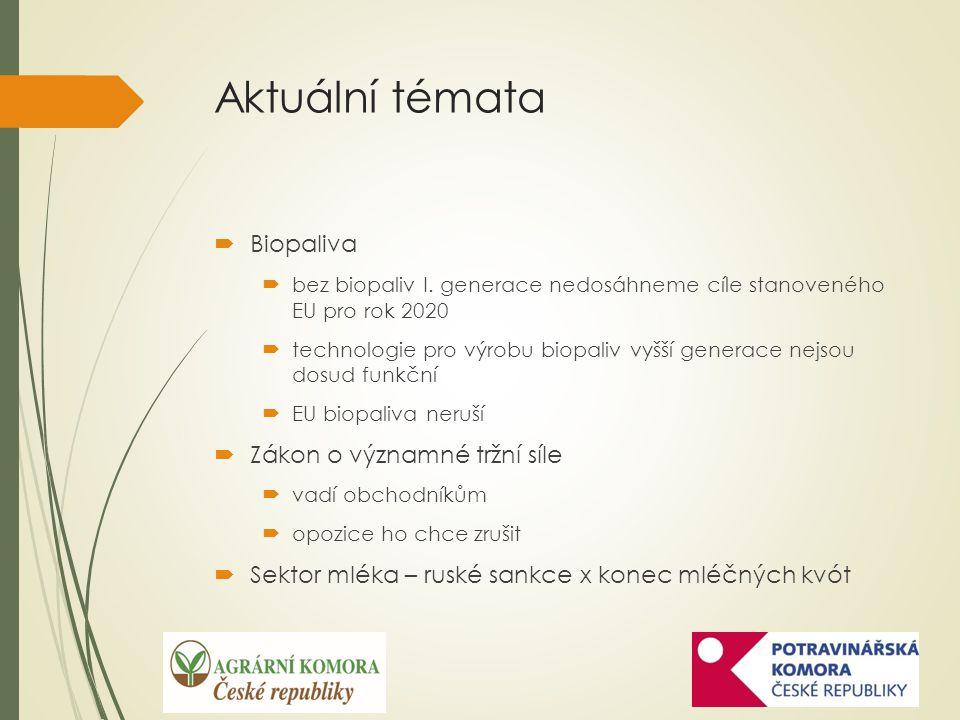 Aktuální témata  Biopaliva  bez biopaliv I.