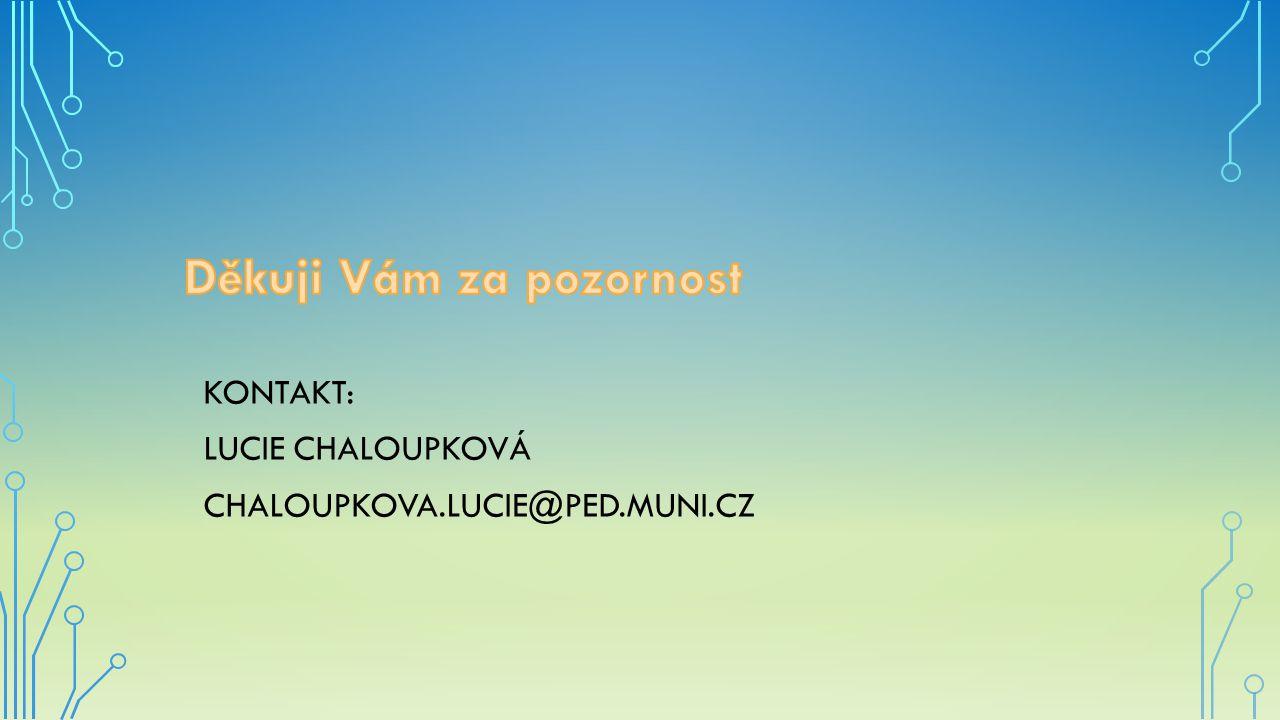 KONTAKT: LUCIE CHALOUPKOVÁ CHALOUPKOVA.LUCIE@PED.MUNI.CZ