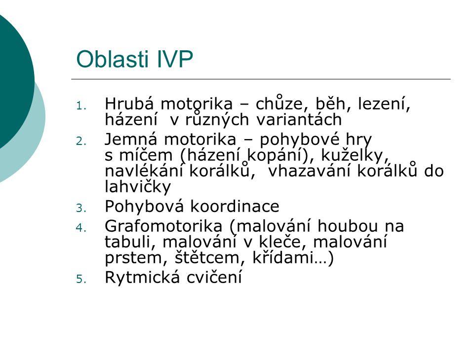 Oblasti IVP 1.Hrubá motorika – chůze, běh, lezení, házení v různých variantách 2.