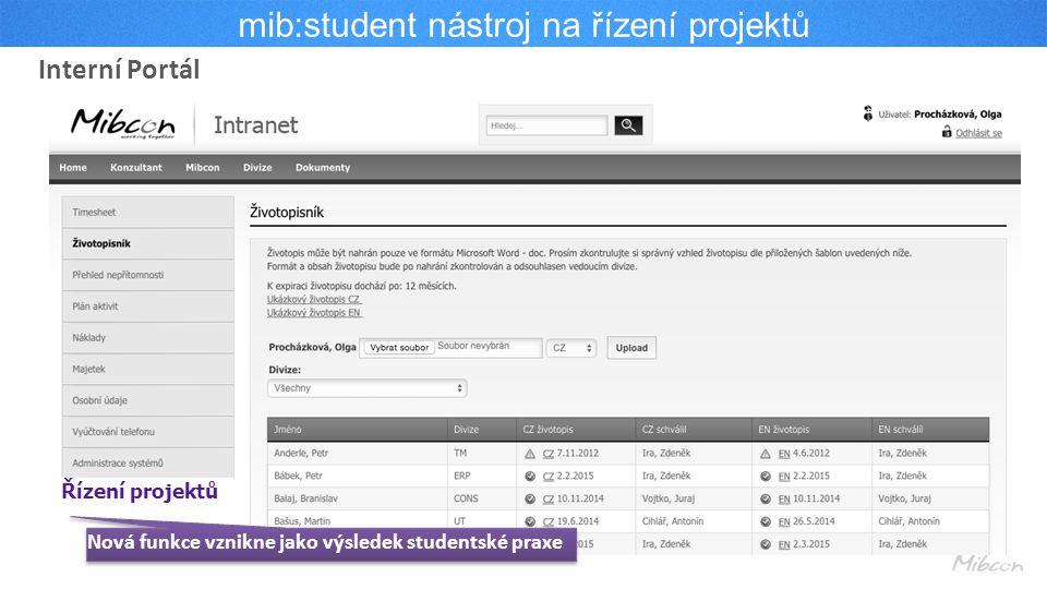 mib:student nástroj na řízení projektů Divize AngularJS Datové analýzy Databáze UX design Řízení projektů Interní Portál Nová funkce vznikne jako výsledek studentské praxe