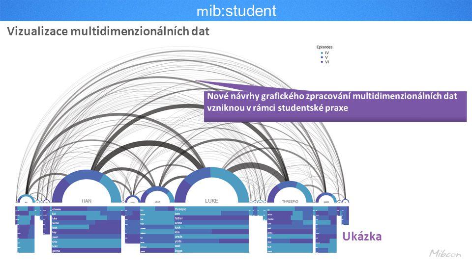 m ib:student Vizualizace multidimenzionálních dat Nové návrhy grafického zpracování multidimenzionálních dat vzniknou v rámci studentské praxe Ukázka