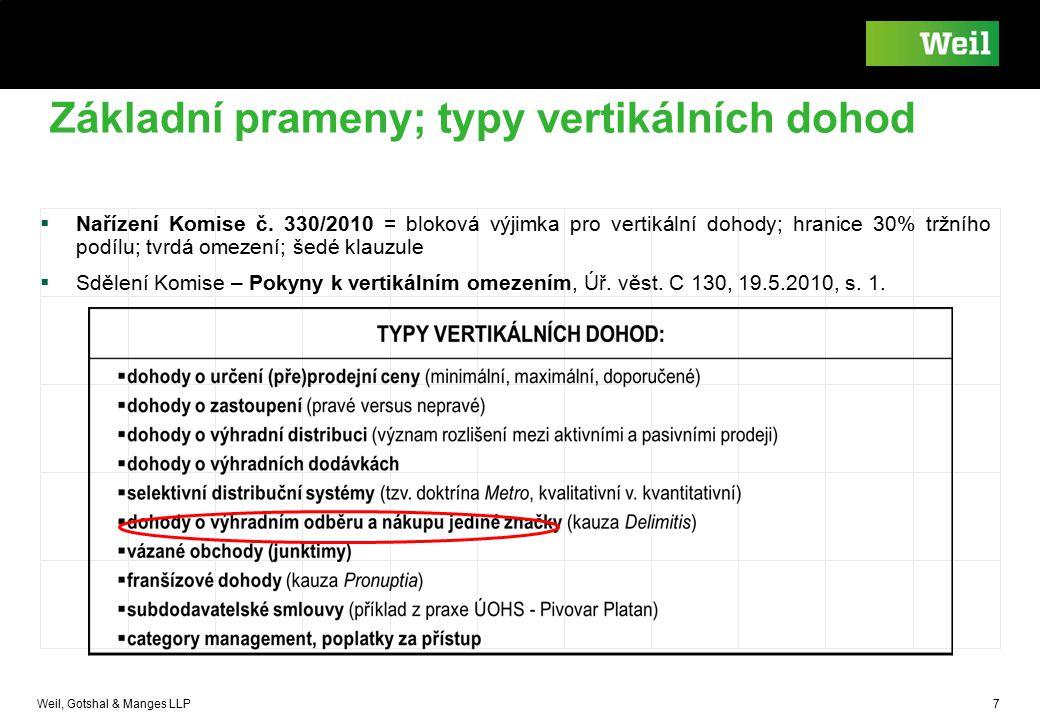 Weil, Gotshal & Manges LLP 7 Základní prameny; typy vertikálních dohod  Nařízení Komise č. 330/2010 = bloková výjimka pro vertikální dohody; hranice