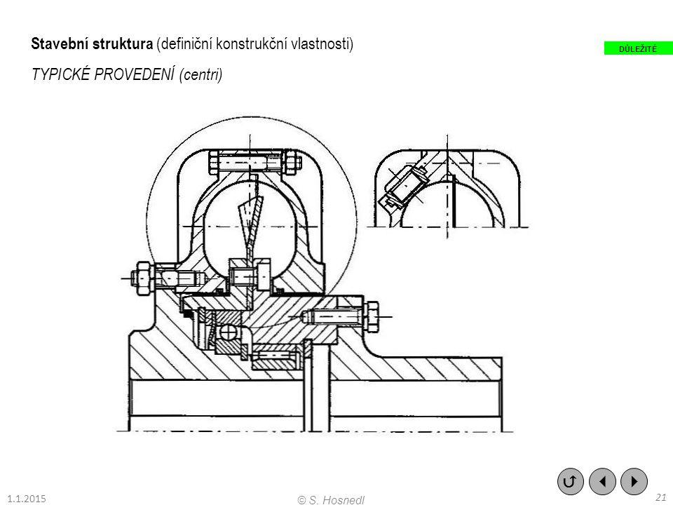 Stavební struktura (definiční konstrukční vlastnosti) TYPICKÉ PROVEDENÍ (centri)    21 © S. Hosnedl DŮLEŽITÉ 1.1.2015