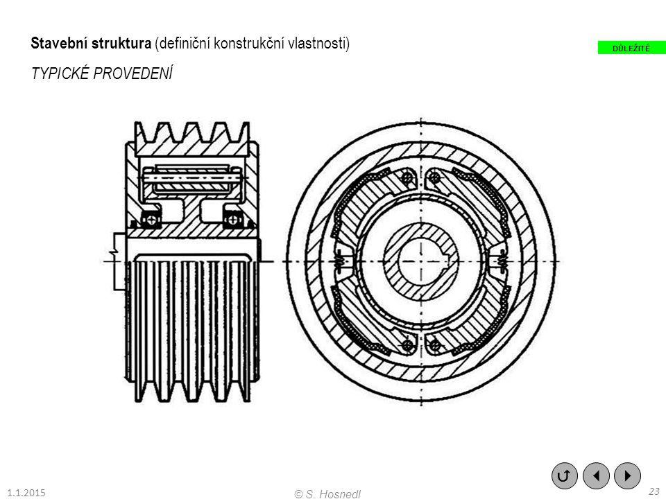 Stavební struktura (definiční konstrukční vlastnosti) TYPICKÉ PROVEDENÍ    23 © S. Hosnedl DŮLEŽITÉ 1.1.2015