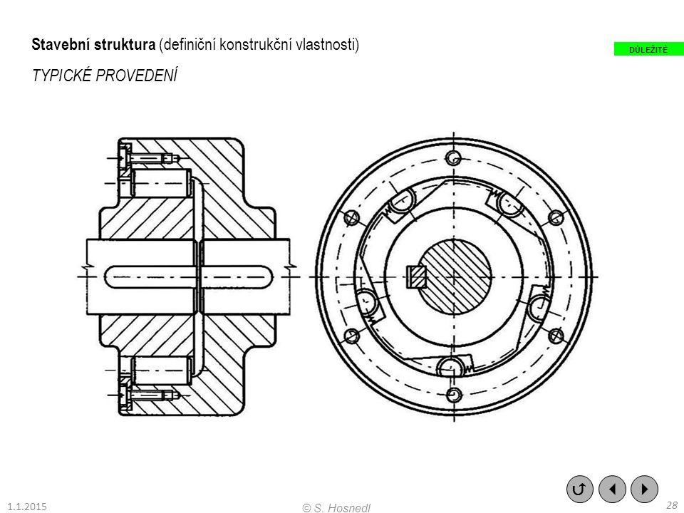 Stavební struktura (definiční konstrukční vlastnosti) TYPICKÉ PROVEDENÍ    28 © S. Hosnedl DŮLEŽITÉ 1.1.2015
