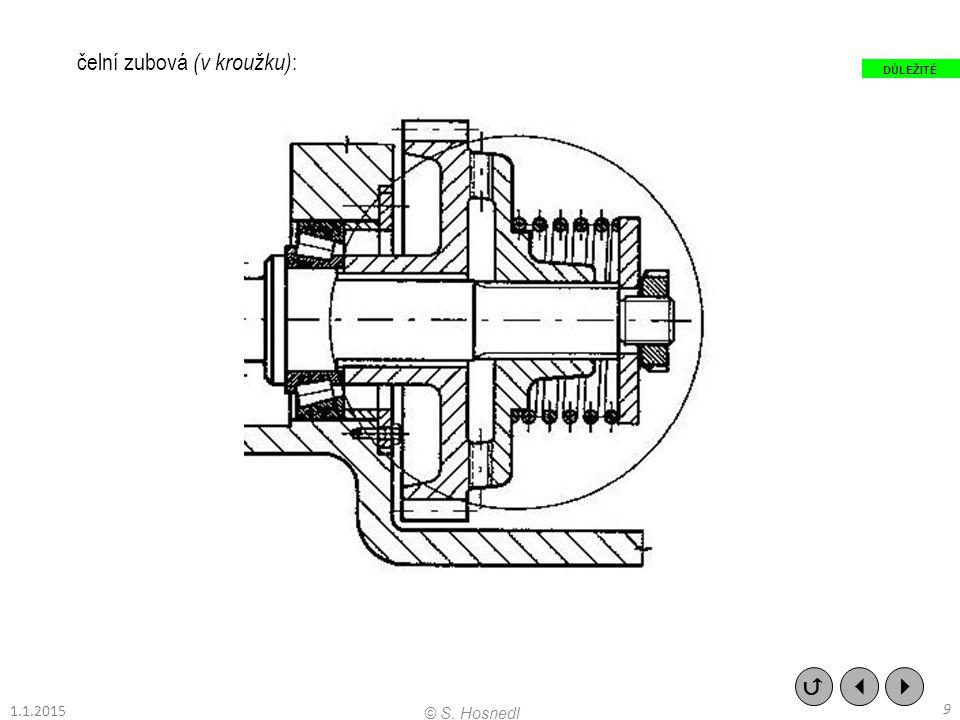 (B) Vysmekávací kuličkové pojistné spojky radiální uspořádání (v oválu) :    10 © S.