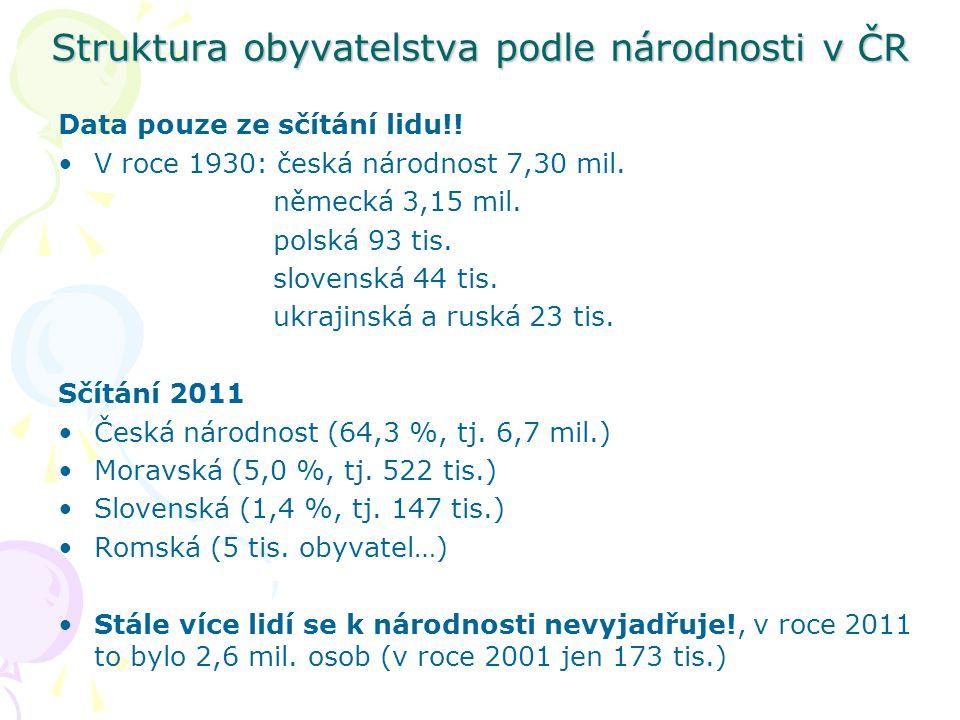 Struktura obyvatelstva podle národnosti v ČR Data pouze ze sčítání lidu!! V roce 1930: česká národnost 7,30 mil. německá 3,15 mil. polská 93 tis. slov
