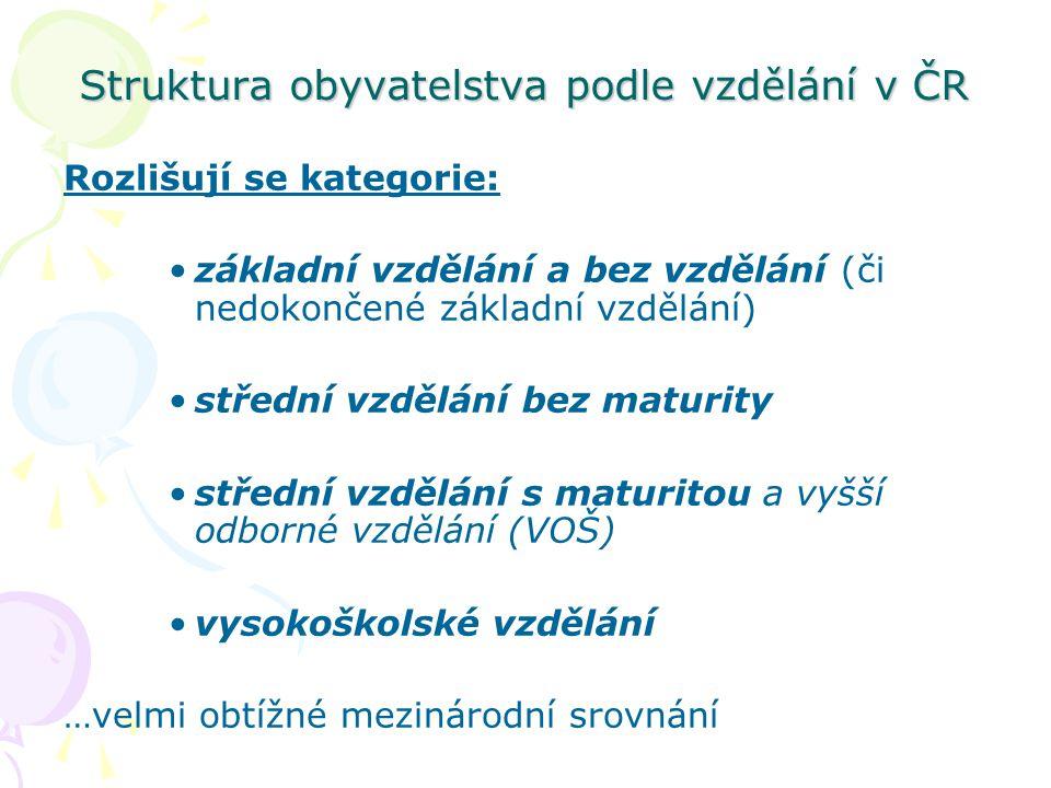 Struktura obyvatelstva podle vzdělání v ČR Rozlišují se kategorie: základní vzdělání a bez vzdělání (či nedokončené základní vzdělání) střední vzdělán