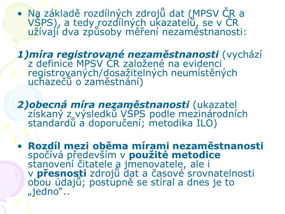 Na základě rozdílných zdrojů dat (MPSV ČR a VŠPS), a tedy rozdílných ukazatelů, se v ČR užívají dva způsoby měření nezaměstnanosti: 1)míra registrovan