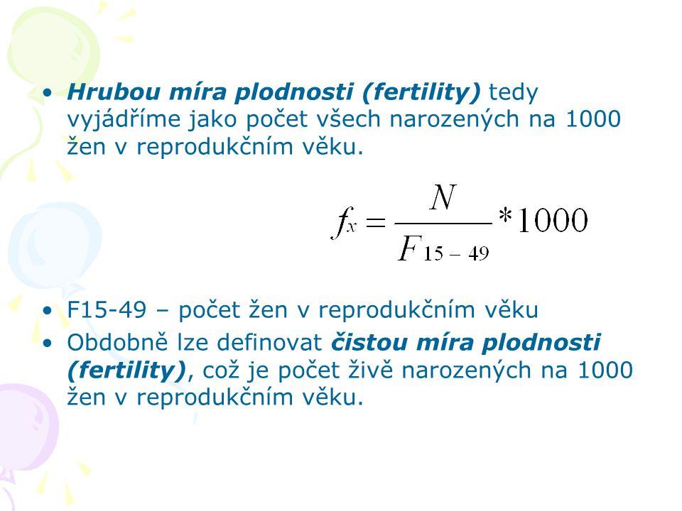 Hrubou míra plodnosti (fertility) tedy vyjádříme jako počet všech narozených na 1000 žen v reprodukčním věku. F15-49 – počet žen v reprodukčním věku O