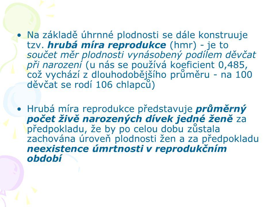 Na základě úhrnné plodnosti se dále konstruuje tzv. hrubá míra reprodukce (hmr) - je to součet měr plodnosti vynásobený podílem děvčat při narození (u