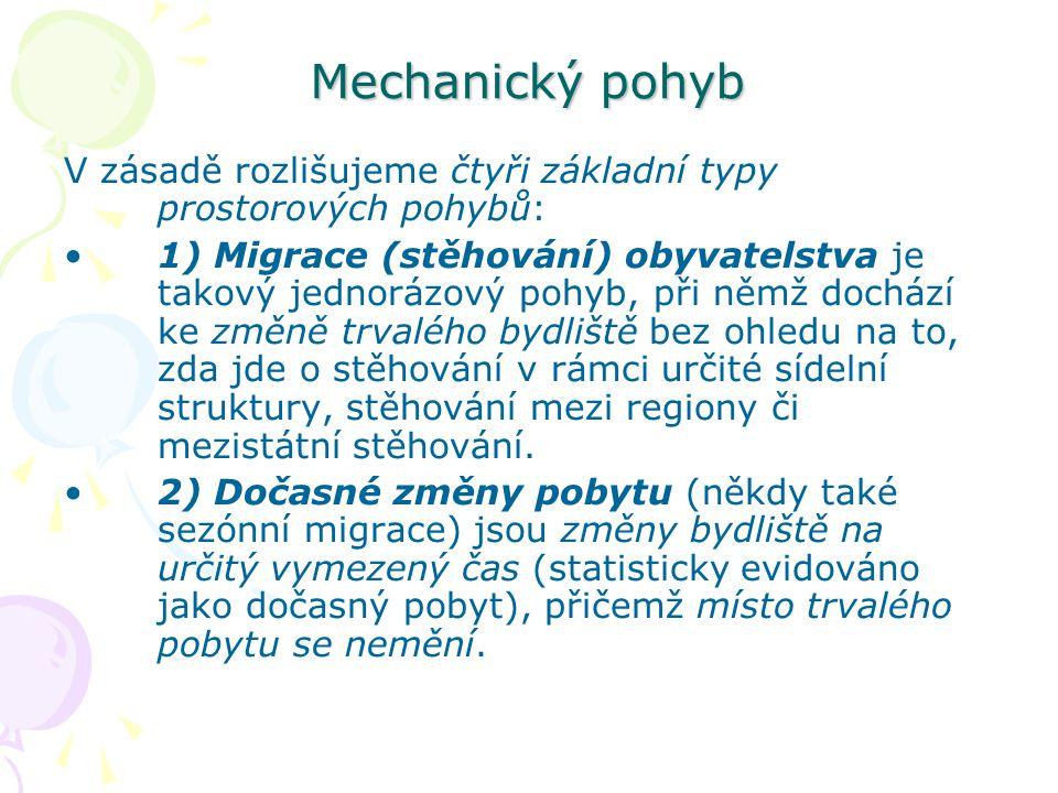 Mechanický pohyb V zásadě rozlišujeme čtyři základní typy prostorových pohybů: 1) Migrace (stěhování) obyvatelstva je takový jednorázový pohyb, při ně