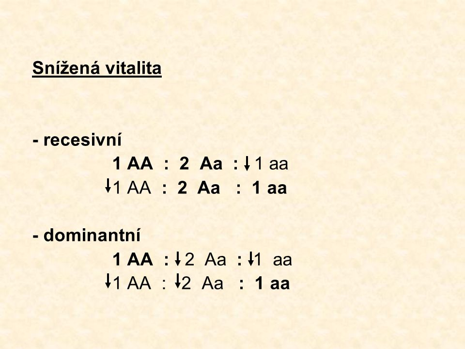 Snížená vitalita - recesivní 1 AA : 2 Aa : 1 aa - dominantní 1 AA : 2 Aa : 1 aa