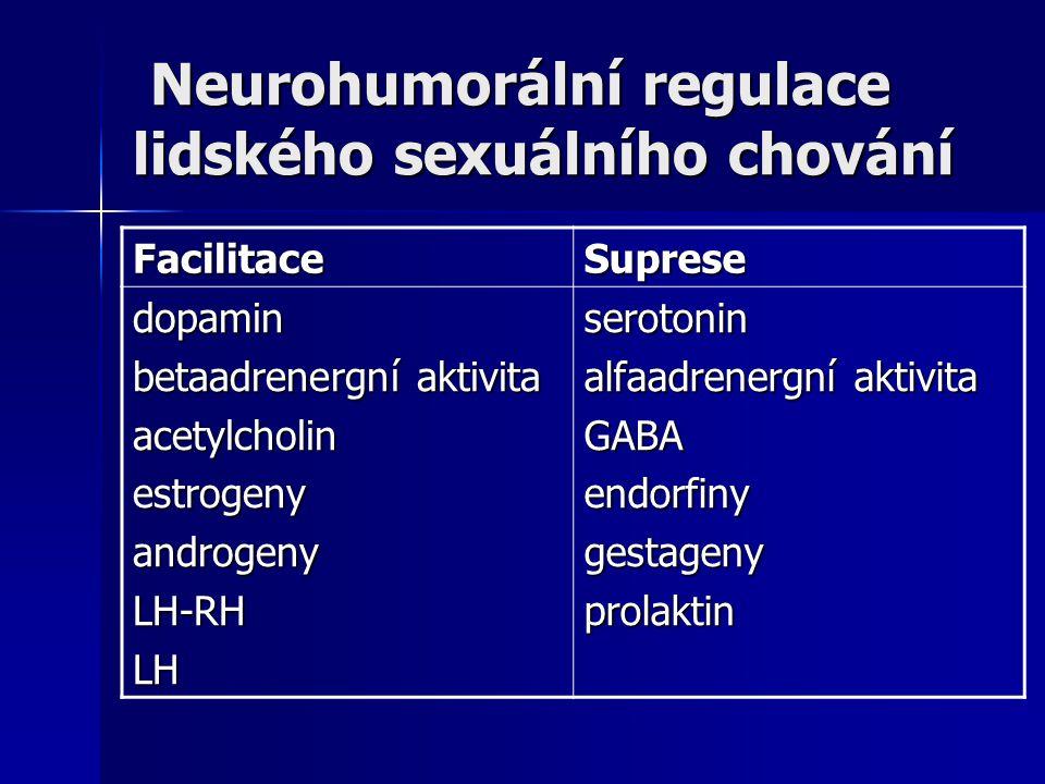 Neurohumorální regulace lidského sexuálního chování Neurohumorální regulace lidského sexuálního chování FacilitaceSuprese dopamin betaadrenergní aktiv