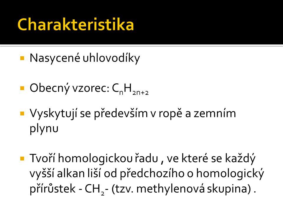  Názvy alkanových zbytků: - místo přípony –an, přidáme zakončení –yl - alkan → alkyl -př.