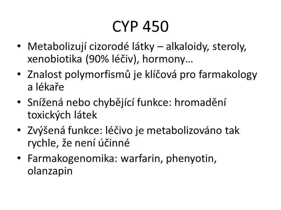 CYP 450 Metabolizují cizorodé látky – alkaloidy, steroly, xenobiotika (90% léčiv), hormony… Znalost polymorfismů je klíčová pro farmakology a lékaře S