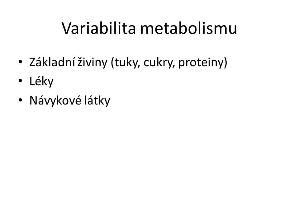 Základní živiny (tuky, cukry, proteiny) Léky Návykové látky