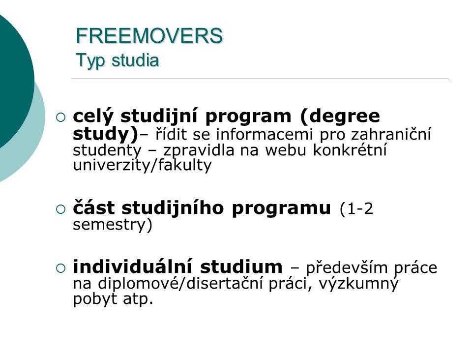 FREEMOVERS Typ studia  celý studijní program (degree study) – řídit se informacemi pro zahraniční studenty – zpravidla na webu konkrétní univerzity/fakulty  část studijního programu (1-2 semestry)  individuální studium – především práce na diplomové/disertační práci, výzkumný pobyt atp.