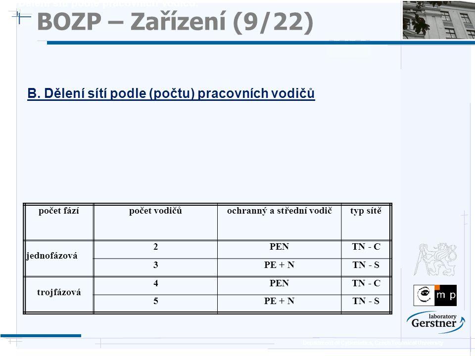 Department of Cybernetics, Czech Technical University BOZP – Zařízení (9/22) B. Dělení sítí podle (počtu) pracovních vodičů počet fázípočet vodičůochr