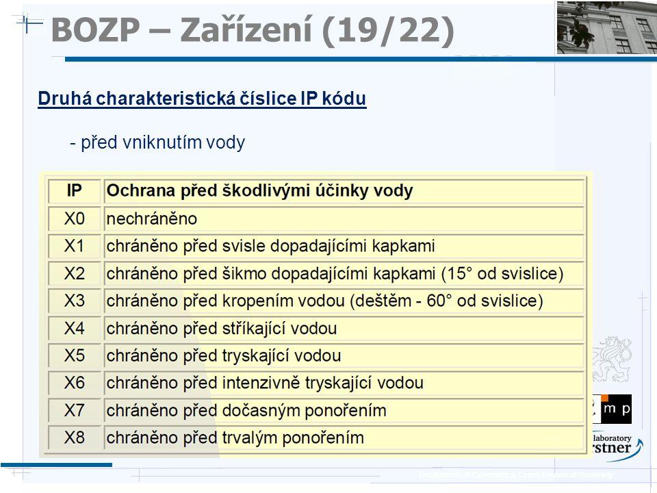 Department of Cybernetics, Czech Technical University BOZP – Zařízení (19/22) Druhá charakteristická číslice IP kódu - před vniknutím vody Control sys