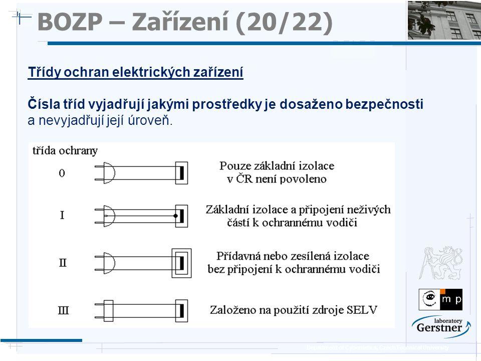 Department of Cybernetics, Czech Technical University BOZP – Zařízení (20/22) Třídy ochran elektrických zařízení Čísla tříd vyjadřují jakými prostředk