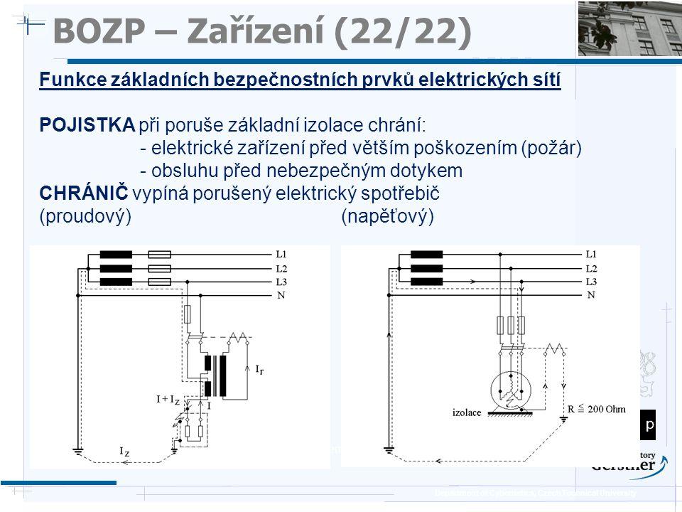 Department of Cybernetics, Czech Technical University BOZP – Zařízení (22/22) Funkce základních bezpečnostních prvků elektrických sítí POJISTKA při po