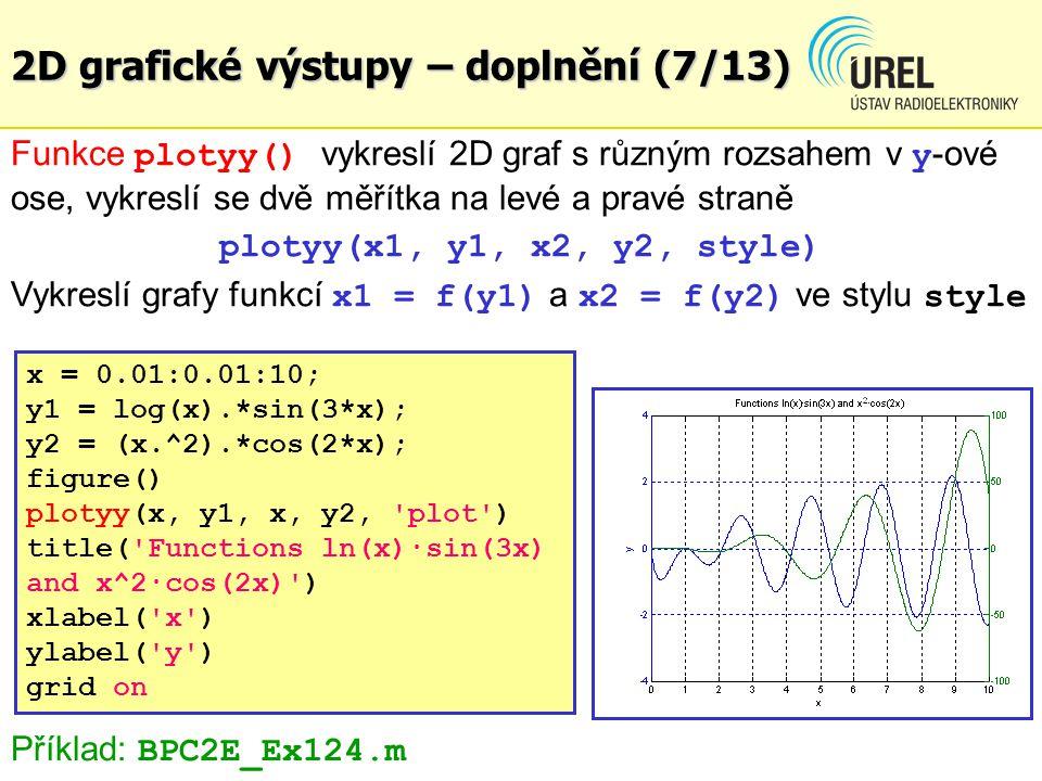 2D grafické výstupy – doplnění (8/13) Parametrický graf s definicí stejných měřítek na obou osách pomocí: axis equal t = 0:0.1:2*pi; x = 2*t.*cos(t); y = 3*sin(t); figure() plot(x,y, r , LineWidth ,3) xlabel( x ) ylabel( y ) axis equal grid on Příklad: BPC2E_Ex125.m