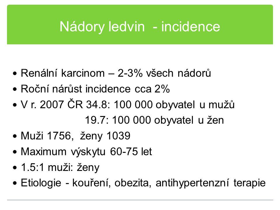 Nádory ledvin - incidence Renální karcinom – 2-3% všech nádorů Roční nárůst incidence cca 2% V r. 2007 ČR 34.8: 100 000 obyvatel u mužů 19.7: 100 000