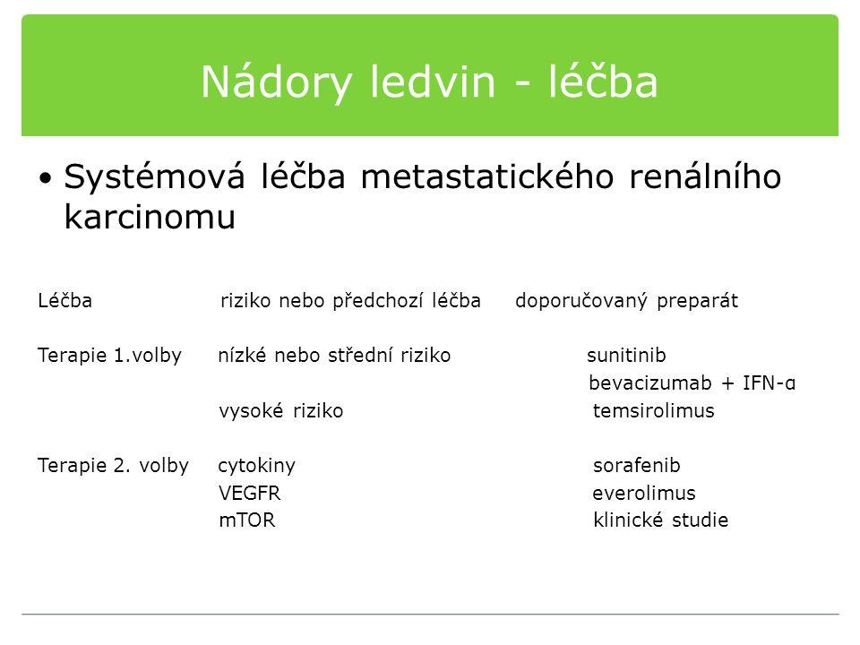 Nádory ledvin - léčba Systémová léčba metastatického renálního karcinomu Léčba riziko nebo předchozí léčba doporučovaný preparát Terapie 1.volby nízké