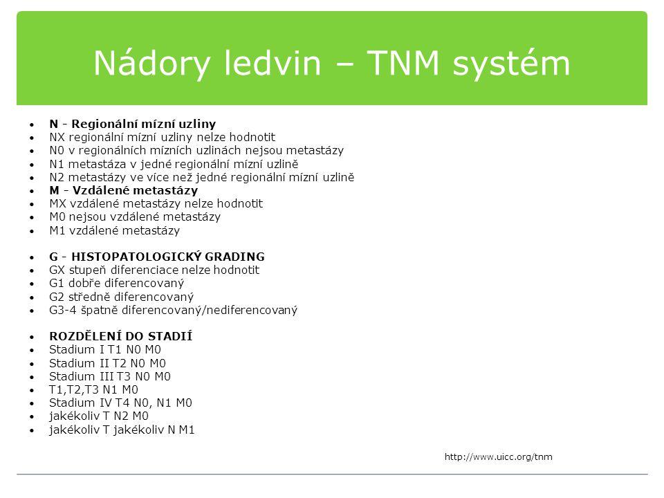 Nádory ledvin – TNM systém N - Regionální mízní uzliny NX regionální mízní uzliny nelze hodnotit N0 v regionálních mízních uzlinách nejsou metastázy N