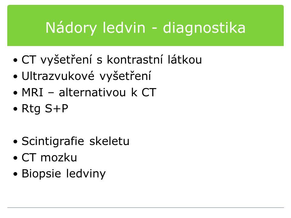 Nádory ledvin - diagnostika CT vyšetření s kontrastní látkou Ultrazvukové vyšetření MRI – alternativou k CT Rtg S+P Scintigrafie skeletu CT mozku Biop
