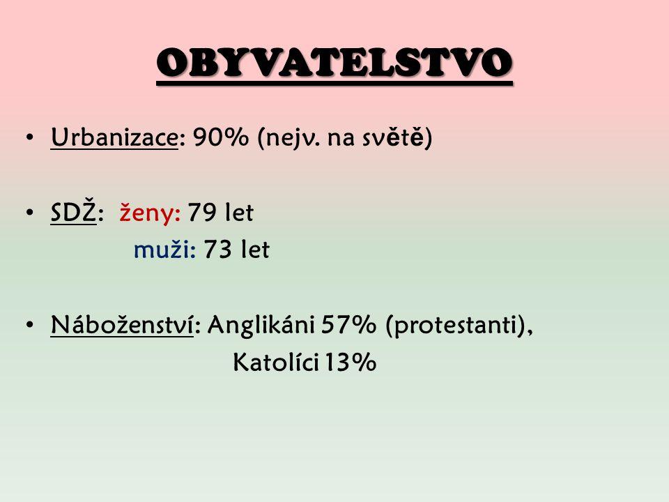 OBYVATELSTVO Urbanizace: 90% (nejv.